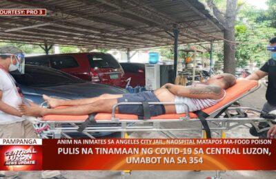 Pulis na tinamaan ng COVID-19 sa Central Luzon, umabot na sa 354