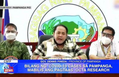 Bilang ng COVID-19 cases sa Pampanga, mabilis ang pagtaas – OCTA Research | Pampanga News