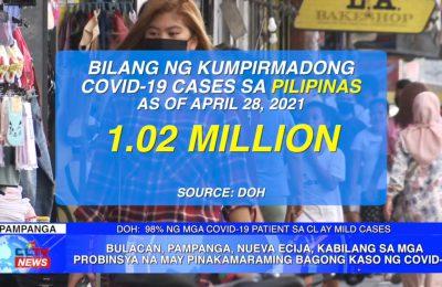 Bulacan, Pampanga, Nueva Ecija, kabilang sa mga probinsya na may pinakamaraming bagong kaso ng COVID-19 | Central Luzon News