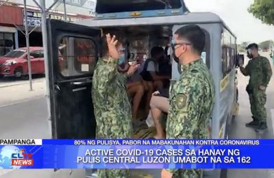 Active COVID-19 cases sa hanay ng pulis sa Central Luzon umabot na sa 162 | Central Luzon News