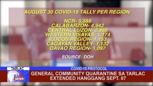 General Community Quarantine sa Tarlac extended hanggang Sept. 07