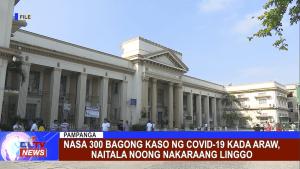 Nasa 300 bagong kaso ng Covid-19 kada araw, naitala noong nakaraang linggo