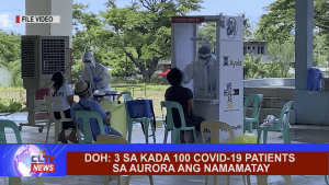 DOH: 3 sa kada 100 Covid-19 patients sa Aurora ang namamatay