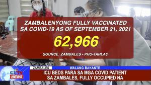 ICU beds para sa mga covid patient sa Zambales, fully occupied na